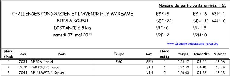 classement-2011-1